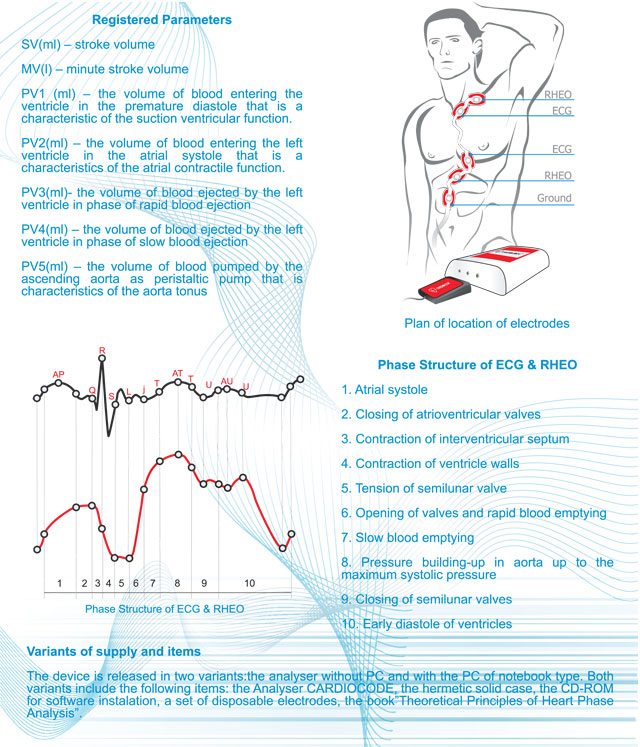 Sdn Cardiology | Pics | Download |